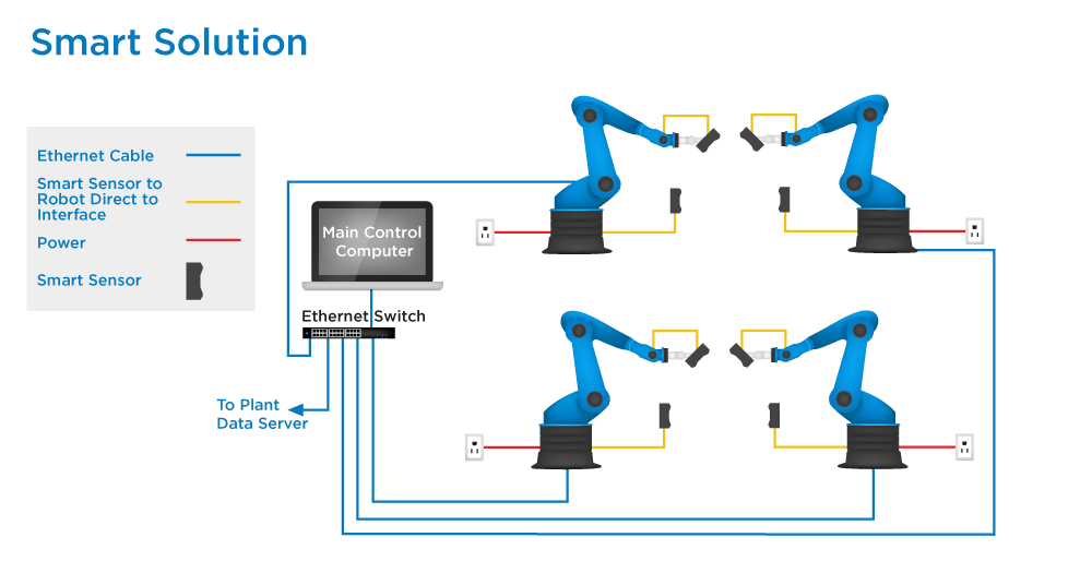 robot-arm-blue-3d-smart-sensor-solution
