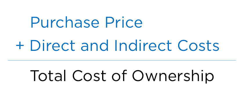 total-cost-of-ownership-equation-1