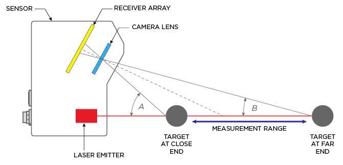 displacement_sensor